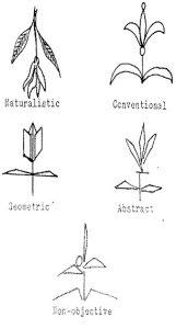 تکنولوژی تولید محصولات چرم طبیعی